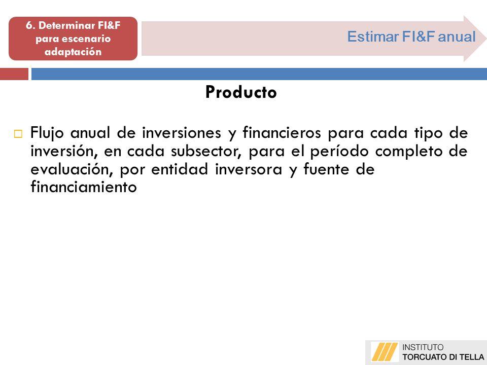 Estimar FI&F anual 6. Determinar FI&F para escenario adaptación Producto Flujo anual de inversiones y financieros para cada tipo de inversión, en cada