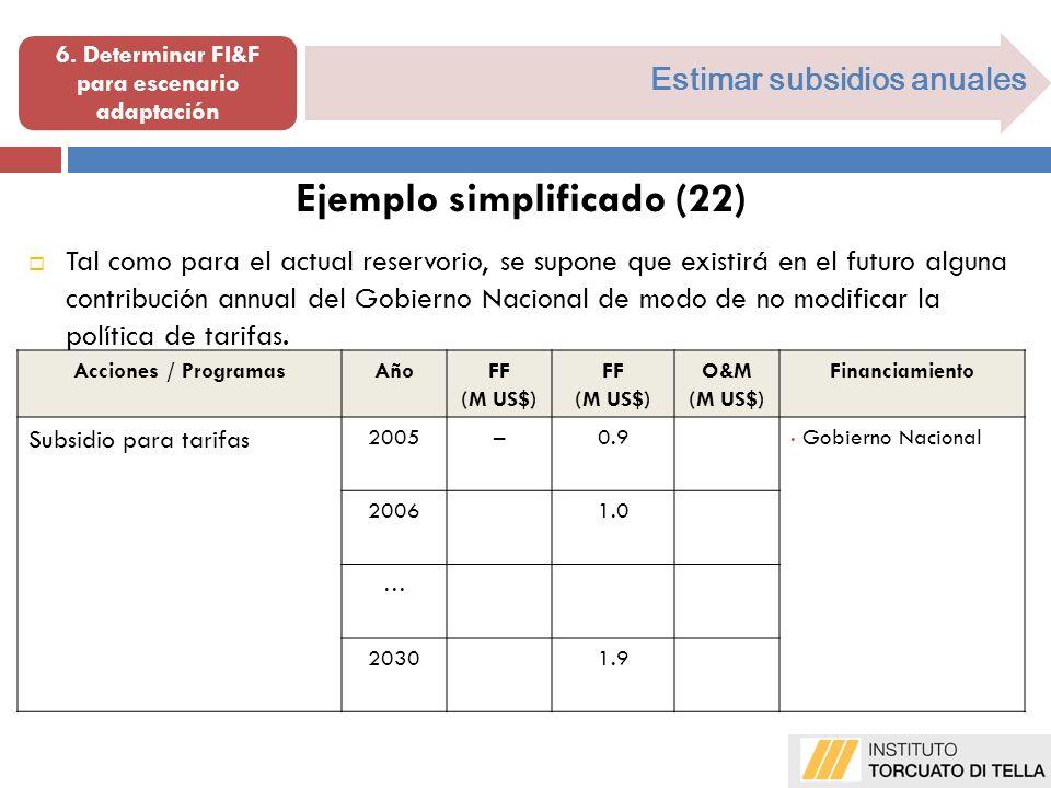 Estimar subsidios anuales Ejemplo simplificado (22) Tal como para el actual reservorio, se supone que existirá en el futuro alguna contribución annual