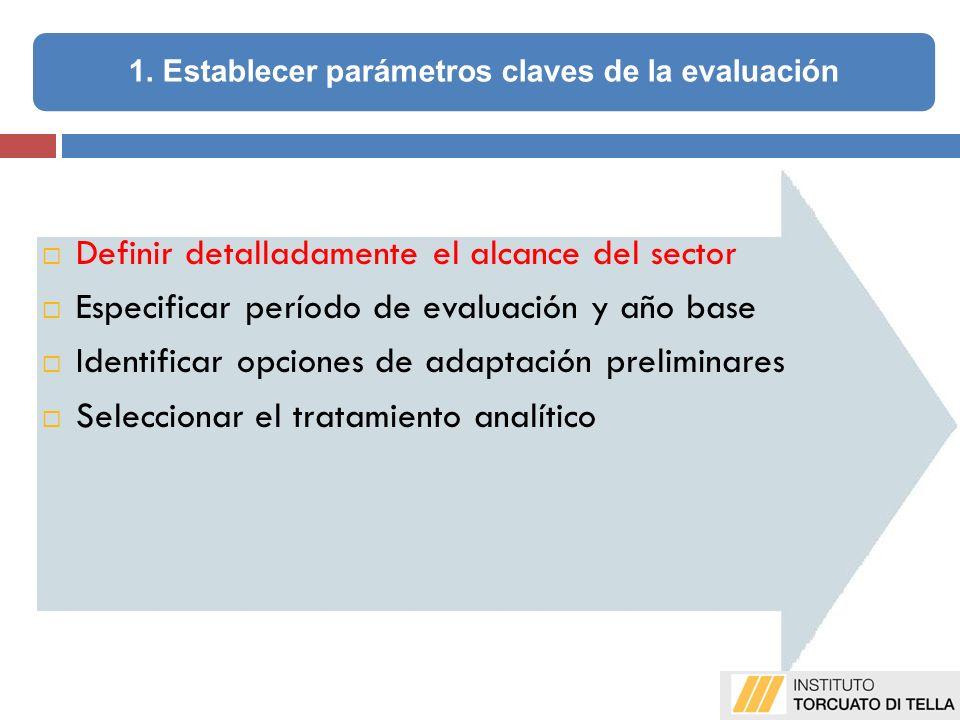 Sector Agua en Peru (ejemplo) Actividades / ProgramasFI (M US$) FF (M US$) O&M (M US$) Financiamiento Eficiencia uso de aguas, programa de información 0.3 Gobierno Nacional Donantes Construcción de infraestructura 0.9 Préstamo BM Gobierno Nacional 2.