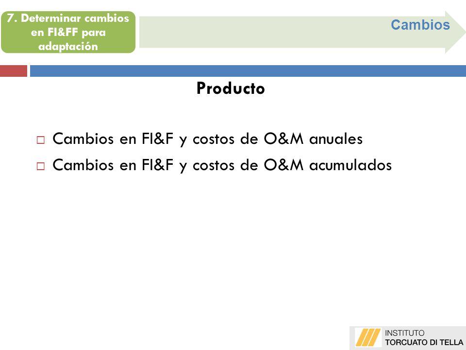 Cambios 7. Determinar cambios en FI&FF para adaptación Cambios en FI&F y costos de O&M anuales Cambios en FI&F y costos de O&M acumulados Producto
