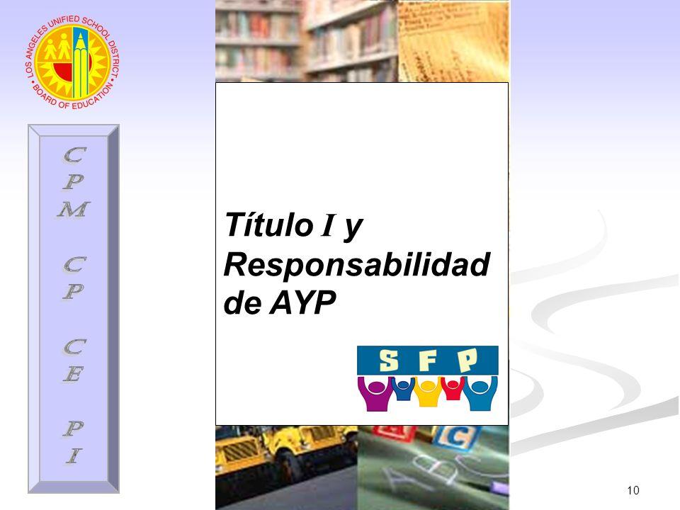 10 Título I y Responsabilidad de AYP