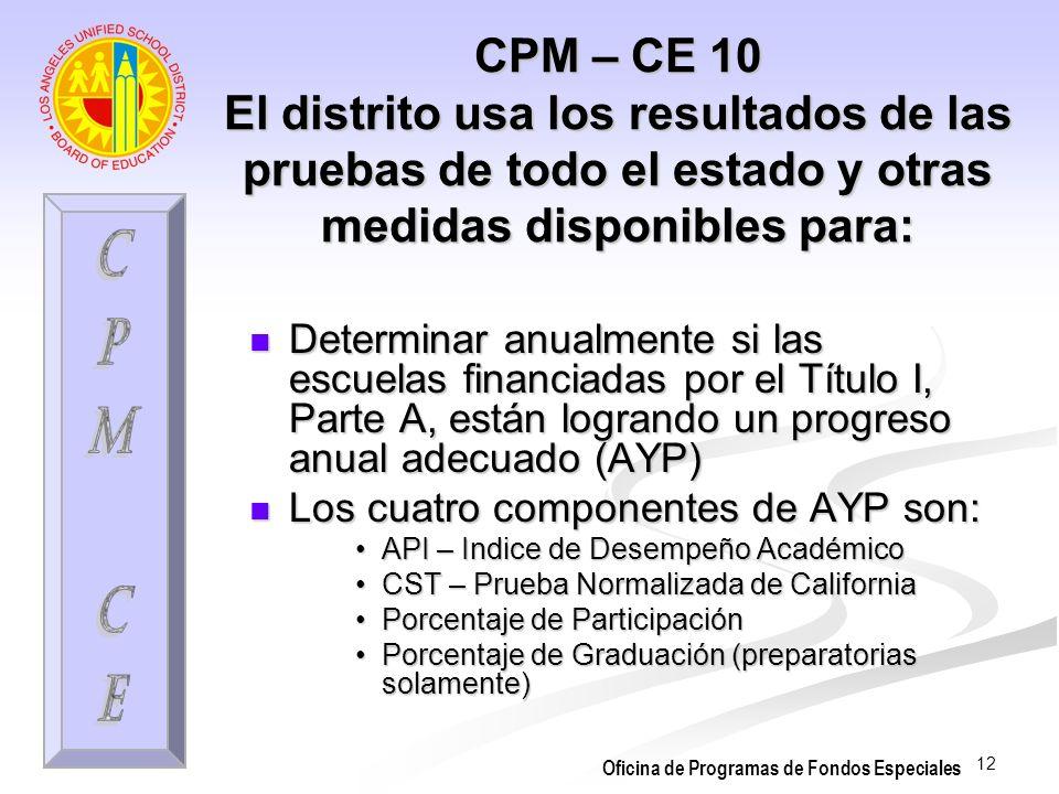 12 CPM – CE 10 El distrito usa los resultados de las pruebas de todo el estado y otras medidas disponibles para: Determinar anualmente si las escuelas