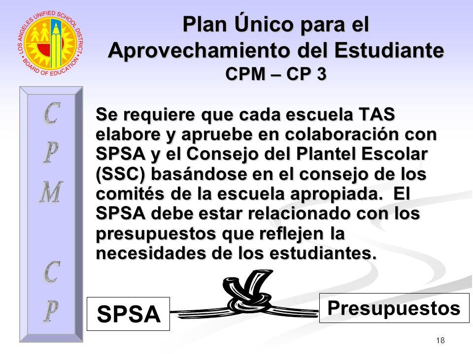 18 Se requiere que cada escuela TAS elabore y apruebe en colaboración con SPSA y el Consejo del Plantel Escolar (SSC) basándose en el consejo de los c