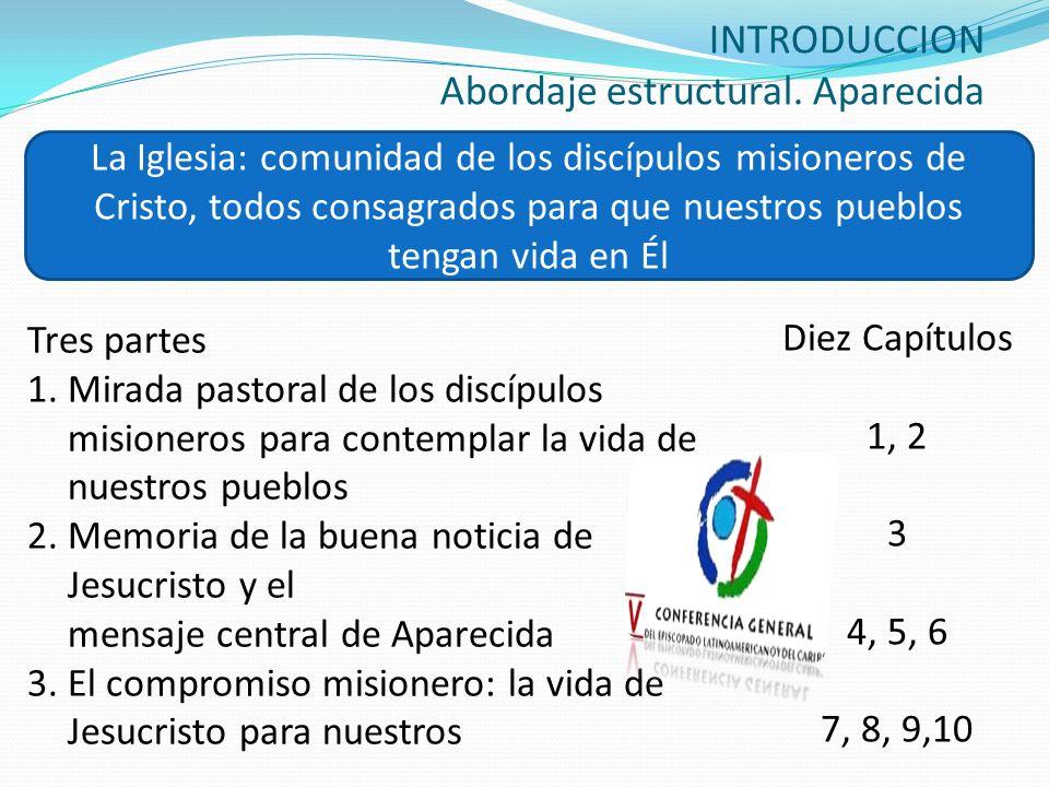 INTRODUCCION Abordaje estructural. Aparecida Tres partes 1. Mirada pastoral de los discípulos misioneros para contemplar la vida de nuestros pueblos 2