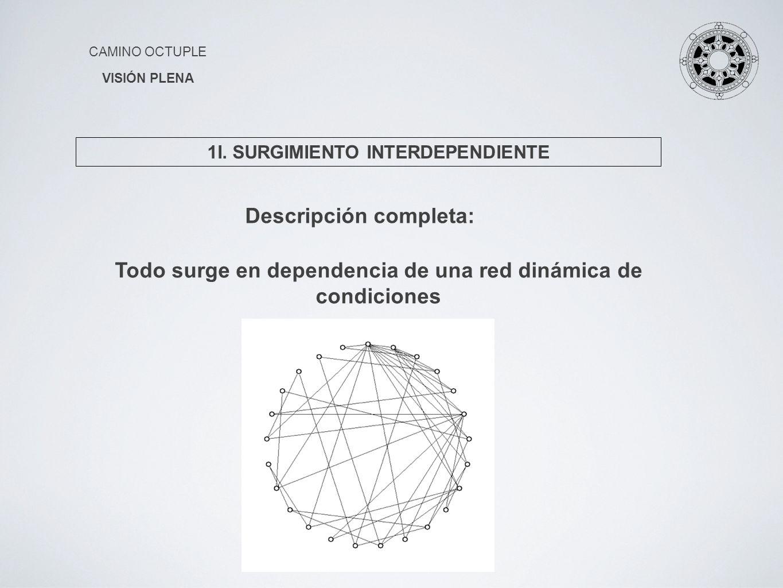 CAMINO OCTUPLE VISIÓN PLENA 1I. SURGIMIENTO INTERDEPENDIENTE Todo surge en dependencia de una red dinámica de condiciones Descripción completa: