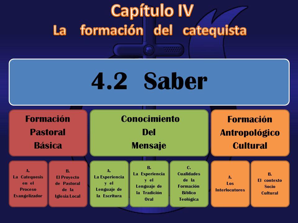 4.2 Saber Formación Pastoral Básica A. La Catequesis en el Proceso Evangelizador B. El Proyecto de Pastoral de la Iglesia Local Conocimiento Del Mensa