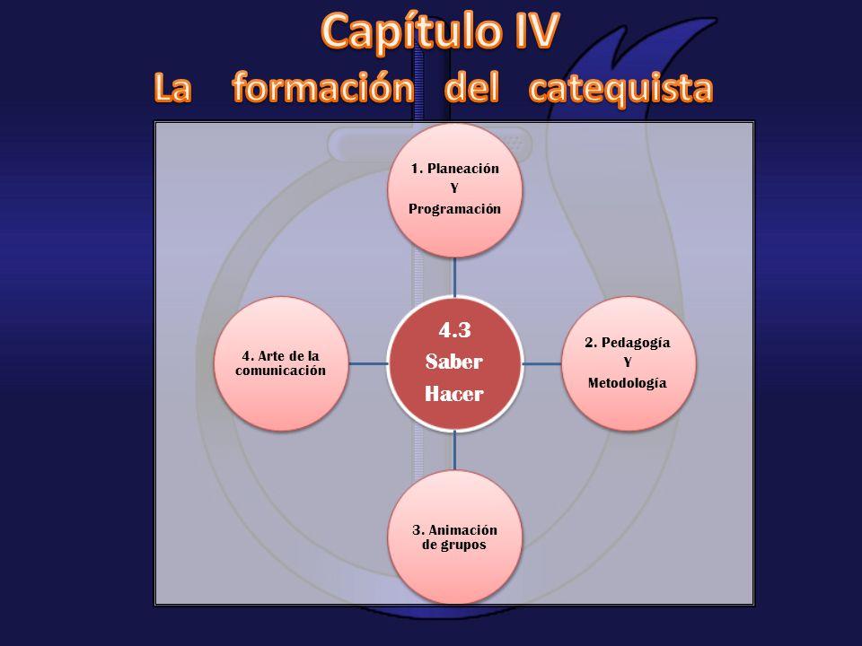 4.3 Saber Hacer 1. Planeación Y Programación 2. Pedagogía Y Metodología 3. Animación de grupos 4. Arte de la comunicación