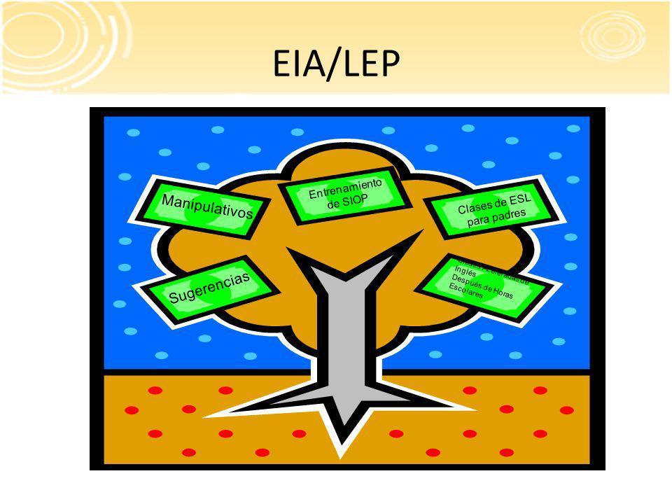 EIA/LEP Entrenamiento de SIOP Clases de ESL para padres Sugerencias Manipulativos Clases Aceleradas de Inglés Después de Horas Escolares