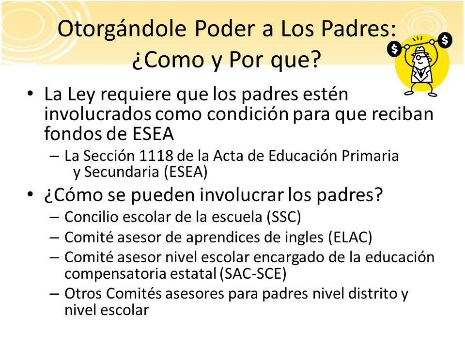 La Ley: Involucración de los Padres Los programas categóricos, las actividades y los procedimientos deberán ser planificados e implementados con la consulta de los padres de los niños que participan.