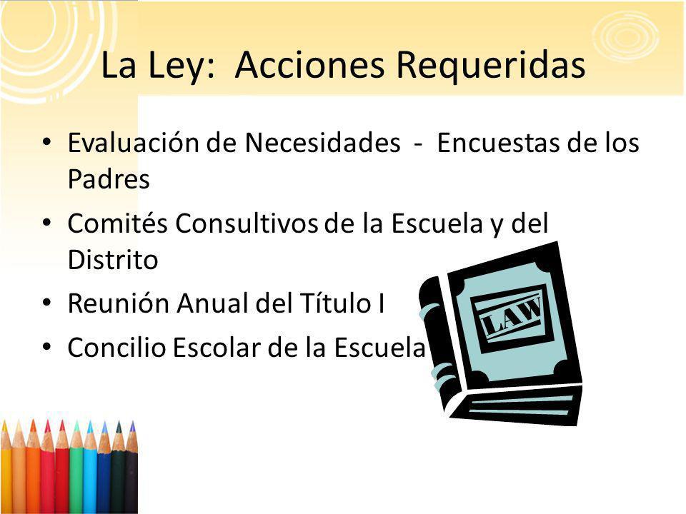 Evaluación de Necesidades - Encuestas de los Padres Comités Consultivos de la Escuela y del Distrito Reunión Anual del Título I Concilio Escolar de la Escuela La Ley: Acciones Requeridas
