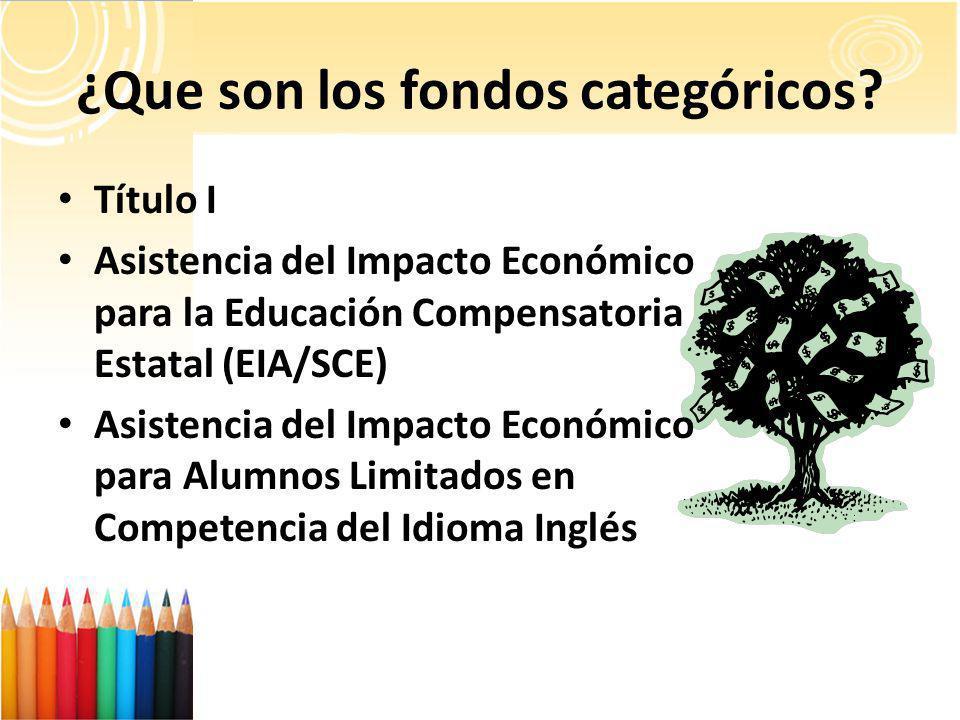 Título I Asistencia del Impacto Económico para la Educación Compensatoria Estatal (EIA/SCE) Asistencia del Impacto Económico para Alumnos Limitados en Competencia del Idioma Inglés ¿Que son los fondos categóricos