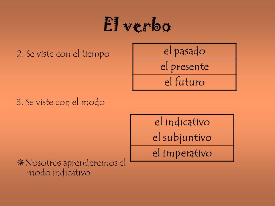 El verbo 2. Se viste con el tiempo 3. Se viste con el modo Nosotros aprenderemos el modo indicativo el pasado el presente el futuro el indicativo el s