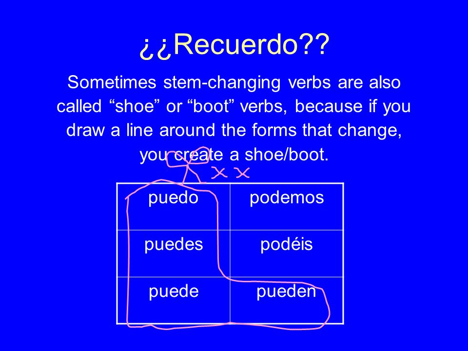 ¿¿Recuerdo?? Sometimes stem-changing verbs are also called shoe or boot verbs, because if you draw a line around the forms that change, you create a s