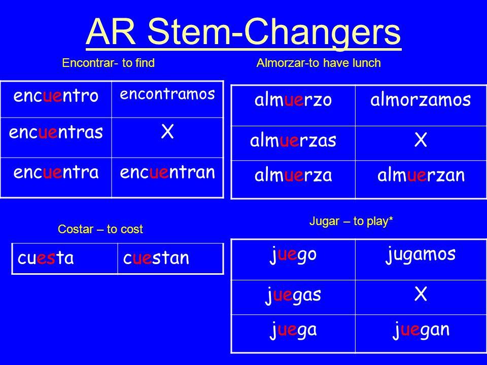 AR Stem-Changers encuentro encontramos encuentrasX encuentraencuentran almuerzoalmorzamos almuerzasX almuerzaalmuerzan cuestacuestan Encontrar- to fin