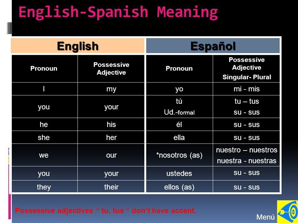 English-Spanish Meaning EnglishEspañol Pronoun Possessive Adjective Pronoun Possessive Adjective Singular- Plural Imyyomi - mis youyour tú Ud.- formal tu – tus su - sus hehisélsu - sus sheherellasu - sus weour*nosotros (as) nuestro – nuestros nuestra - nuestras youyourustedes su - sus theytheirellos (as)su - sus Possessive adjectives tu, tus dont have accent.