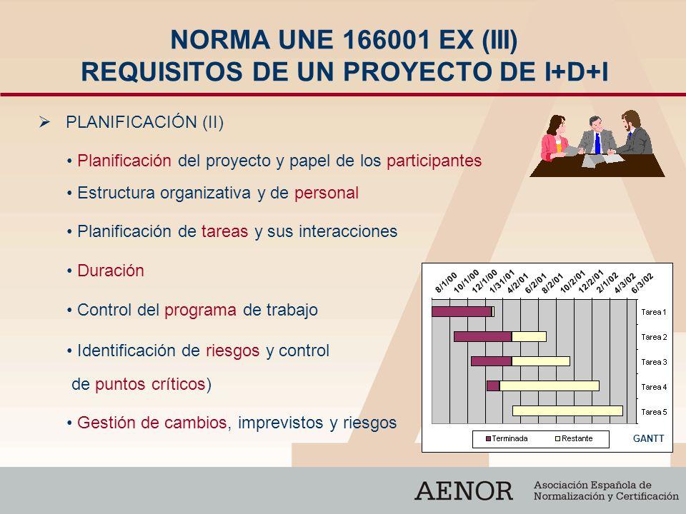 NORMA UNE 166001 EX (III) REQUISITOS DE UN PROYECTO DE I+D+I PLANIFICACIÓN (II) GANTT Estructura organizativa y de personal Planificación de tareas y
