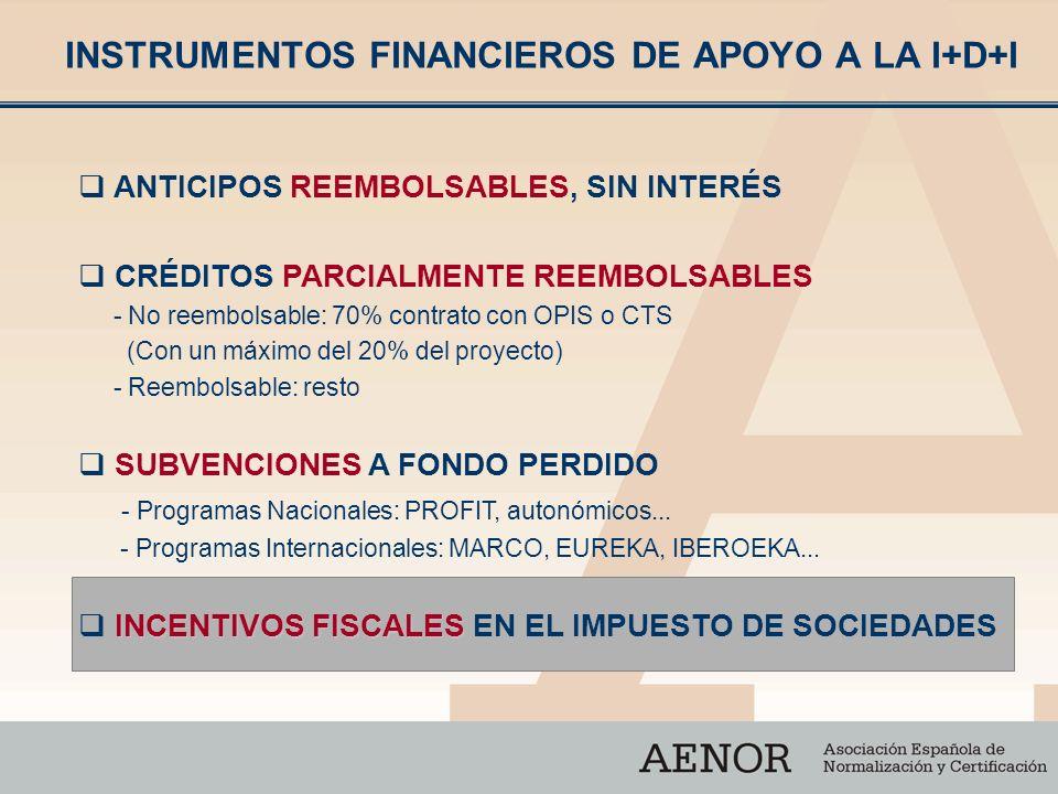 INSTRUMENTOS FINANCIEROS DE APOYO A LA I+D+I ANTICIPOS REEMBOLSABLES, SIN INTERÉS CRÉDITOS PARCIALMENTE REEMBOLSABLES - No reembolsable: 70% contrato