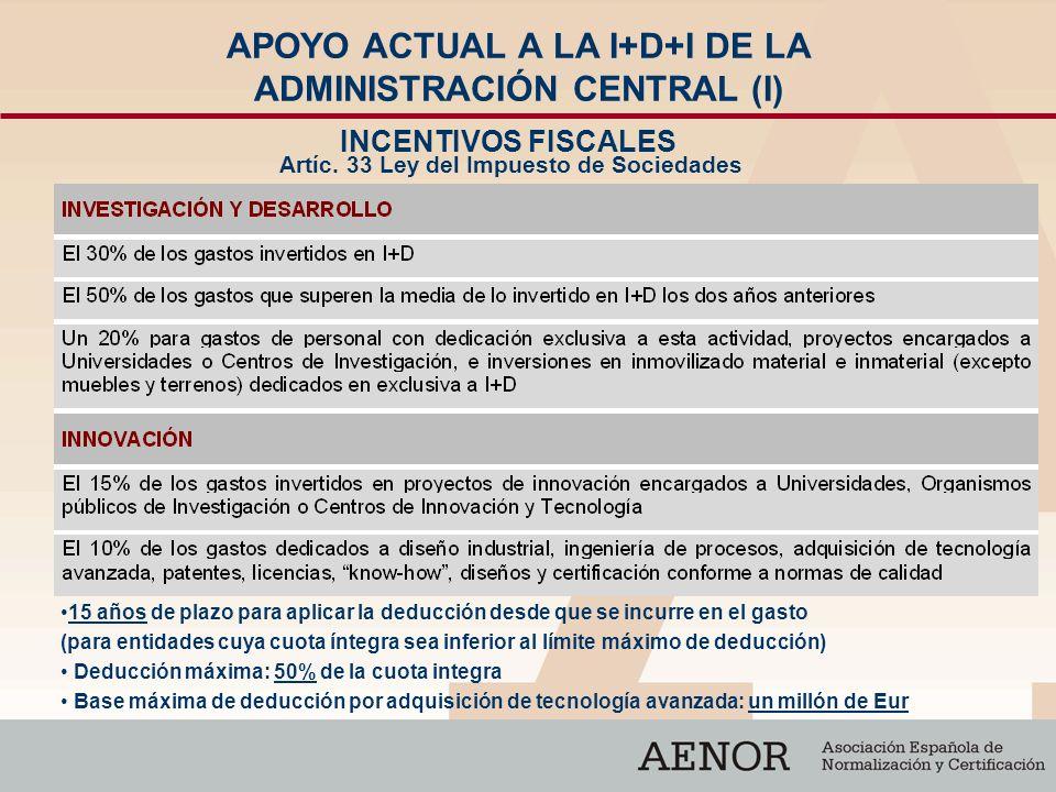 APOYO ACTUAL A LA I+D+I DE LA ADMINISTRACIÓN CENTRAL (I) INCENTIVOS FISCALES Artíc. 33 Ley del Impuesto de Sociedades 15 años de plazo para aplicar la