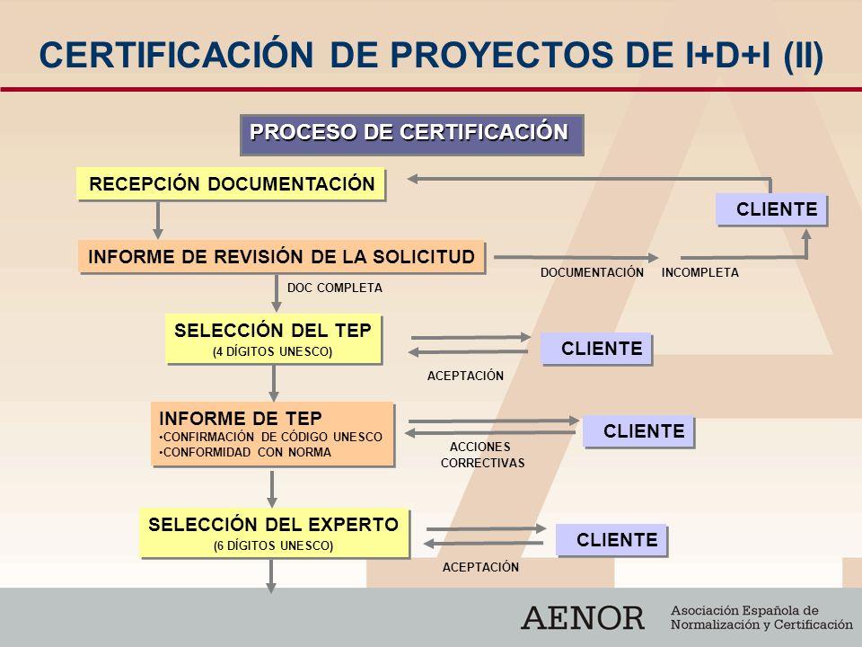 CERTIFICACIÓN DE PROYECTOS DE I+D+I (II) PROCESO DE CERTIFICACIÓN RECEPCIÓN DOCUMENTACIÓN INFORME DE REVISIÓN DE LA SOLICITUD SELECCIÓN DEL TEP (4 DÍG
