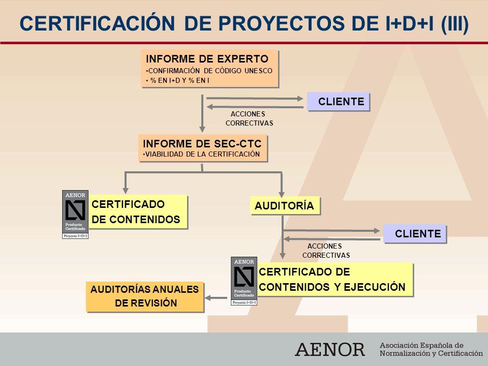 CERTIFICACIÓN DE PROYECTOS DE I+D+I (III) INFORME DE EXPERTO CONFIRMACIÓN DE CÓDIGO UNESCO % EN I+D Y % EN I INFORME DE EXPERTO CONFIRMACIÓN DE CÓDIGO