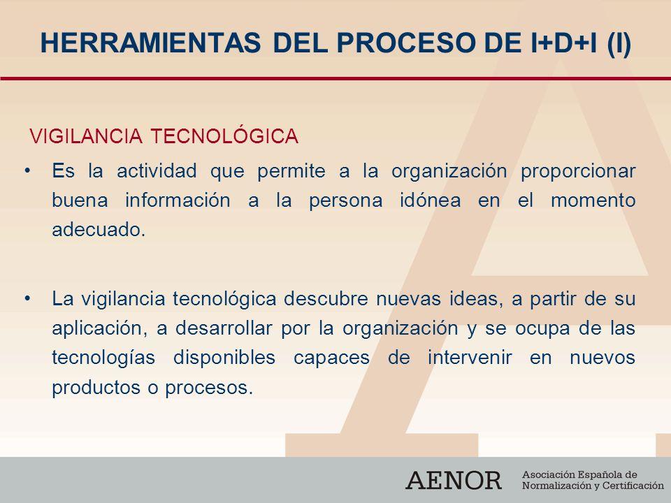 HERRAMIENTAS DEL PROCESO DE I+D+I (I) VIGILANCIA TECNOLÓGICA Es la actividad que permite a la organización proporcionar buena información a la persona