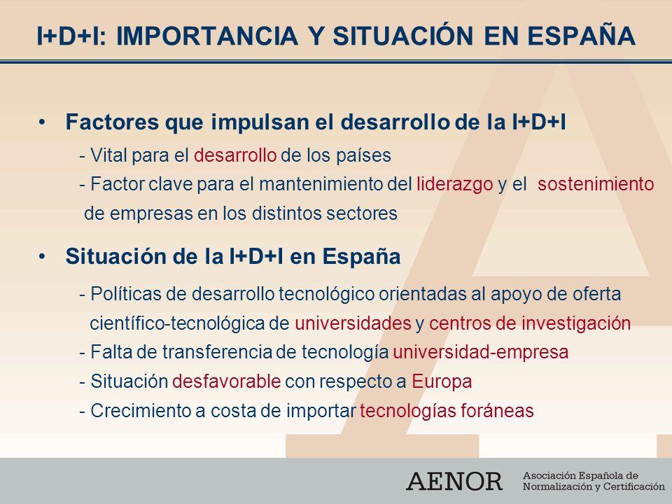 Factores que impulsan el desarrollo de la I+D+I - Vital para el desarrollo de los países - Factor clave para el mantenimiento del liderazgo y el soste