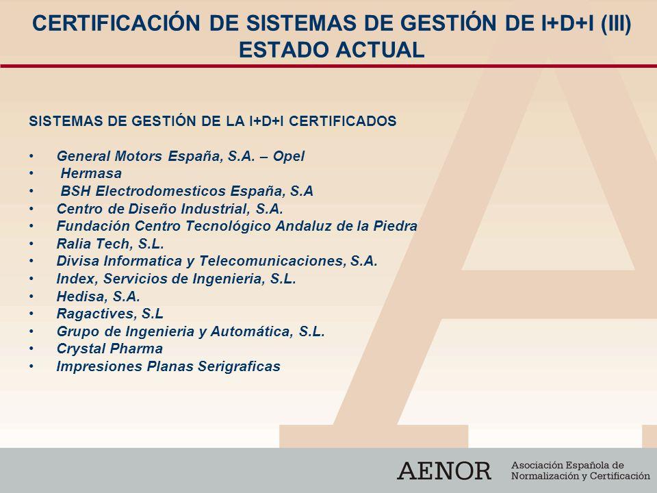 CERTIFICACIÓN DE SISTEMAS DE GESTIÓN DE I+D+I (III) ESTADO ACTUAL SISTEMAS DE GESTIÓN DE LA I+D+I CERTIFICADOS General Motors España, S.A. – Opel Herm