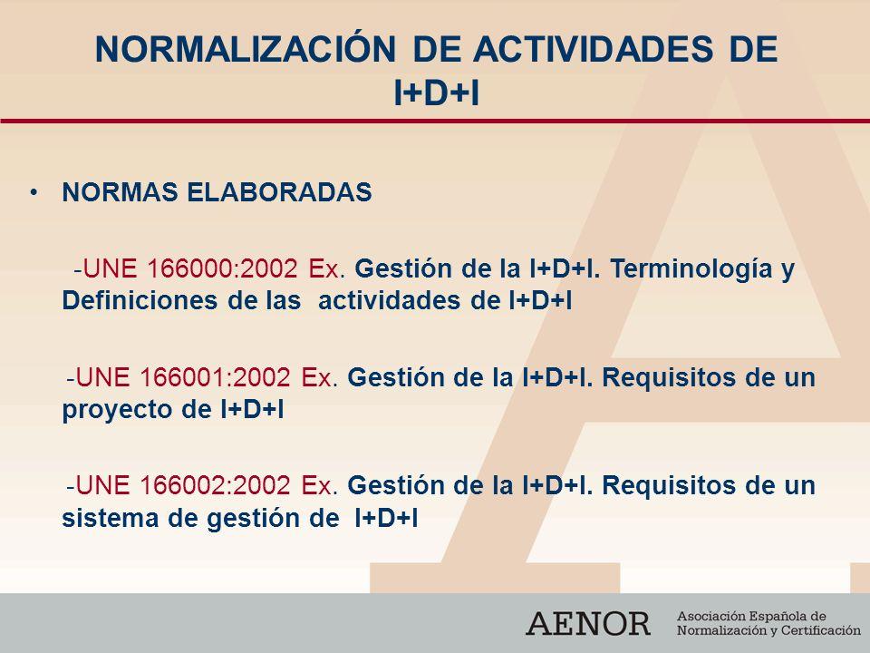 NORMALIZACIÓN DE ACTIVIDADES DE I+D+I NORMAS ELABORADAS -UNE 166000:2002 Ex. Gestión de la I+D+I. Terminología y Definiciones de las actividades de I+
