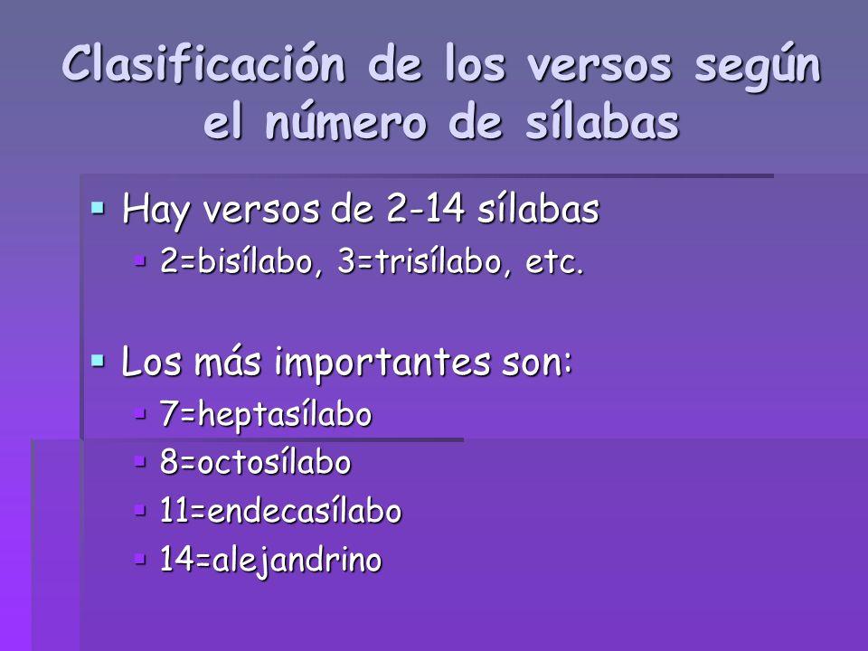 Clasificación de los versos según el número de sílabas Hay versos de 2-14 sílabas Hay versos de 2-14 sílabas 2=bisílabo, 3=trisílabo, etc. 2=bisílabo,