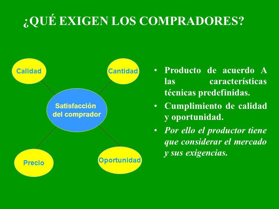 ¿QUÉ EXIGEN LOS COMPRADORES? Producto de acuerdo A las características técnicas predefinidas. Cumplimiento de calidad y oportunidad. Por ello el produ