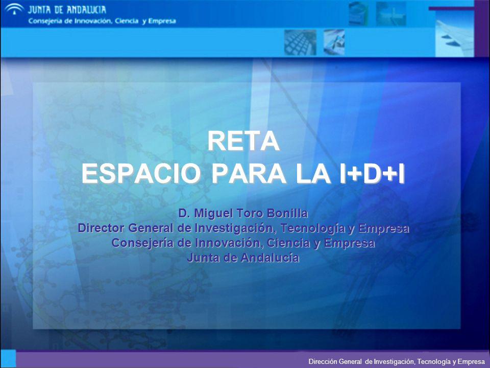 Dirección General de Investigación, Tecnología y Empresa EL SISTEMA DE I+D+i ANDALUZ INVERSIÓN, del total nacional: PÚBLICA: 12.2% PRIVADA: 7.7% PRODUCCIÓN CIENTÍFICA 15% de la producción española TRANSFERENCIA DE TECNOLOGÍA (SOLICITUD DE PATENTES) 8,19% del total nacional LA PARTICIPACIÓN ANDALUZA EN EL PIB NACIONAL ES DEL 13,5% (2003)