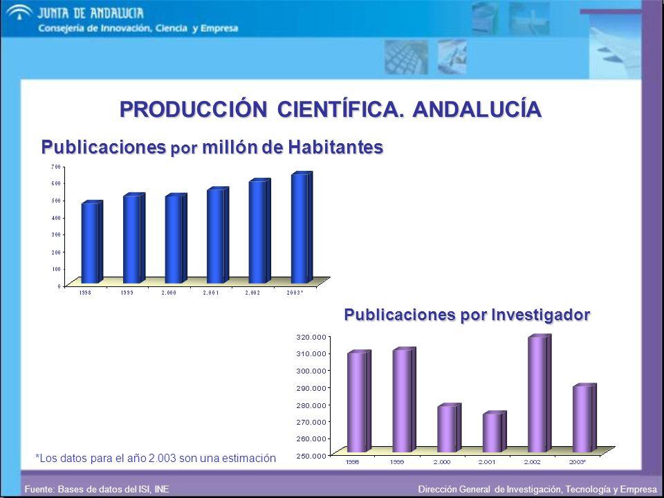 Dirección General de Investigación, Tecnología y Empresa Publicaciones por millón de Habitantes Publicaciones por Investigador PRODUCCIÓN CIENTÍFICA.