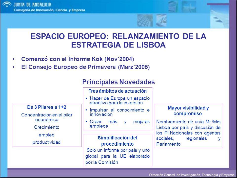 Dirección General de Investigación, Tecnología y Empresa Comenzó con el Informe Kok (Nov2004) El Consejo Europeo de Primavera (Marz2005) Principales N