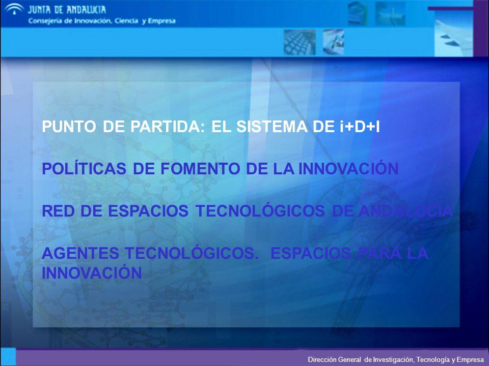 Dirección General de Investigación, Tecnología y Empresa Evolución de la distribución de los gastos totales ejecutados en I+D entre el sector público y las empresas entre 1997 y 2003 en España FINANCIACIÓN DE LA I+D+I
