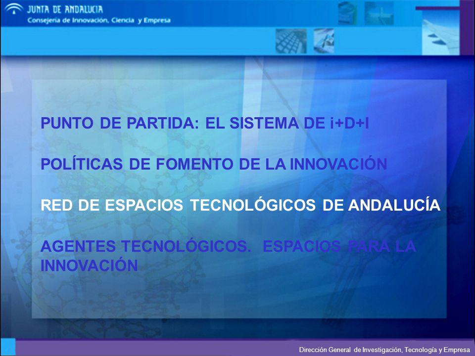 Dirección General de Investigación, Tecnología y Empresa PUNTO DE PARTIDA: EL SISTEMA DE i+D+I AGENTES TECNOLÓGICOS. ESPACIOS PARA LA INNOVACIÓN RED D