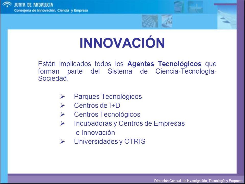 Dirección General de Investigación, Tecnología y Empresa INNOVACIÓN Están implicados todos los Agentes Tecnológicos que forman parte del Sistema de Ci