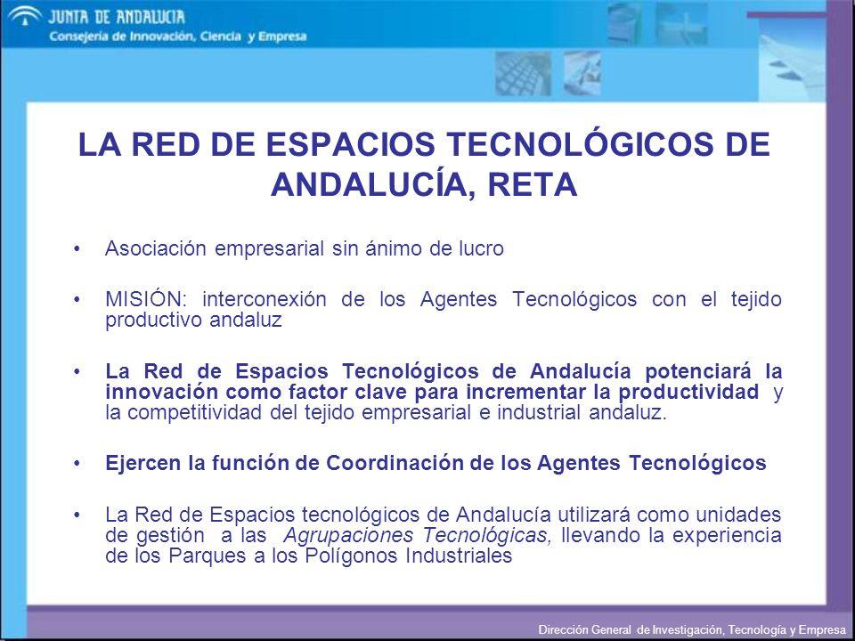 Dirección General de Investigación, Tecnología y Empresa LA RED DE ESPACIOS TECNOLÓGICOS DE ANDALUCÍA, RETA Asociación empresarial sin ánimo de lucro