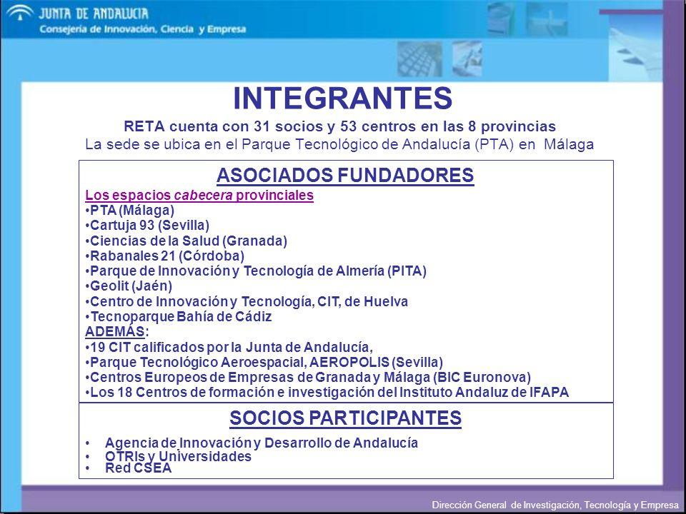 Dirección General de Investigación, Tecnología y Empresa INTEGRANTES RETA cuenta con 31 socios y 53 centros en las 8 provincias La sede se ubica en el