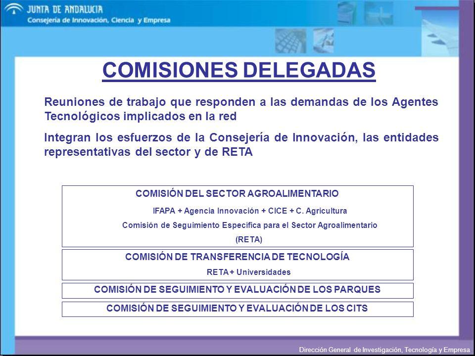 Dirección General de Investigación, Tecnología y Empresa COMISIONES DELEGADAS Reuniones de trabajo que responden a las demandas de los Agentes Tecnoló