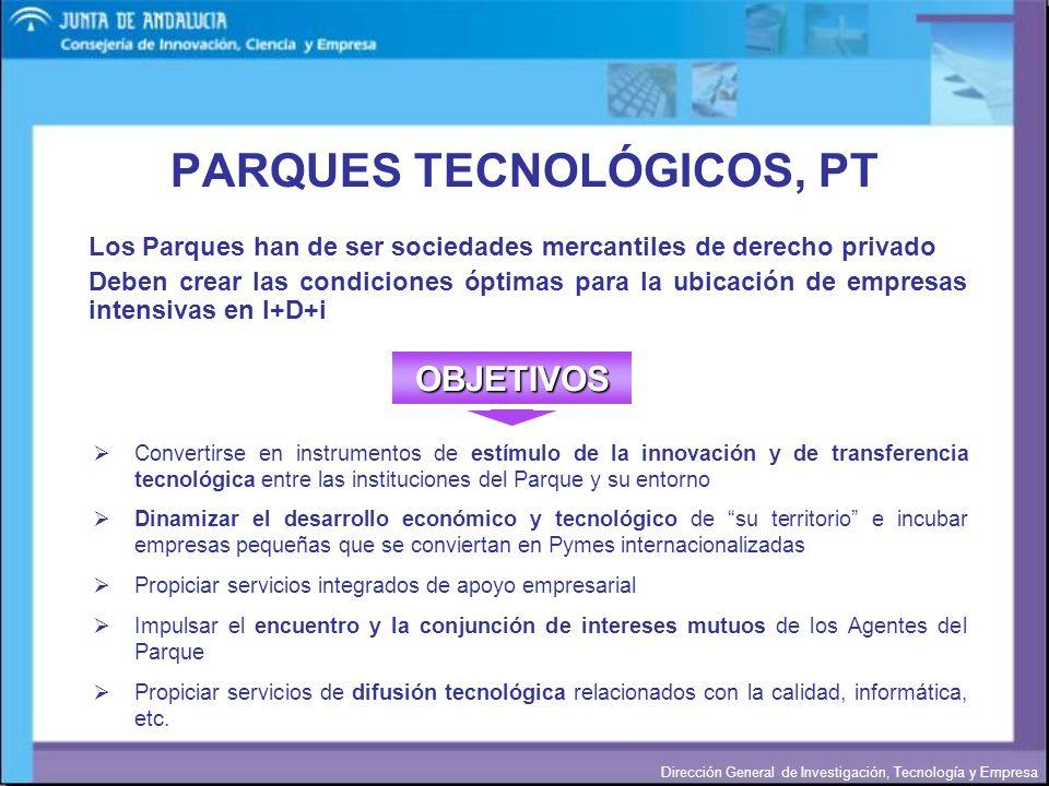 Dirección General de Investigación, Tecnología y Empresa PARQUES TECNOLÓGICOS, PT Los Parques han de ser sociedades mercantiles de derecho privado Deb