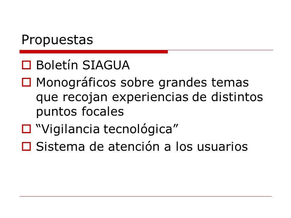 Propuestas Boletín SIAGUA Monográficos sobre grandes temas que recojan experiencias de distintos puntos focales Vigilancia tecnológica Sistema de atención a los usuarios