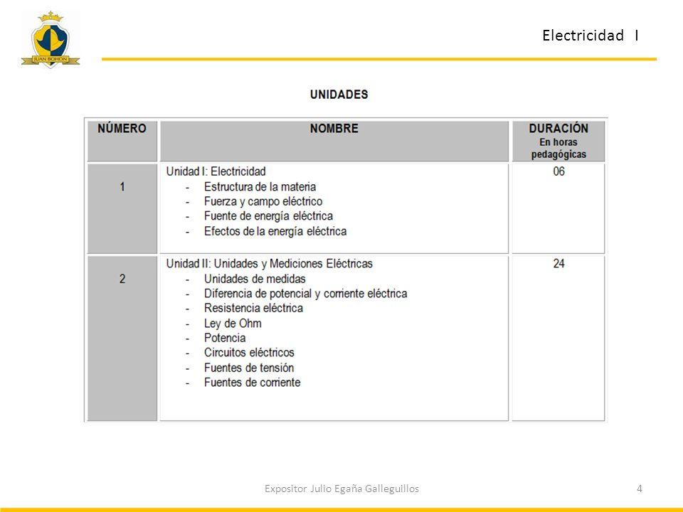 4Expositor Julio Egaña Galleguillos Electricidad I