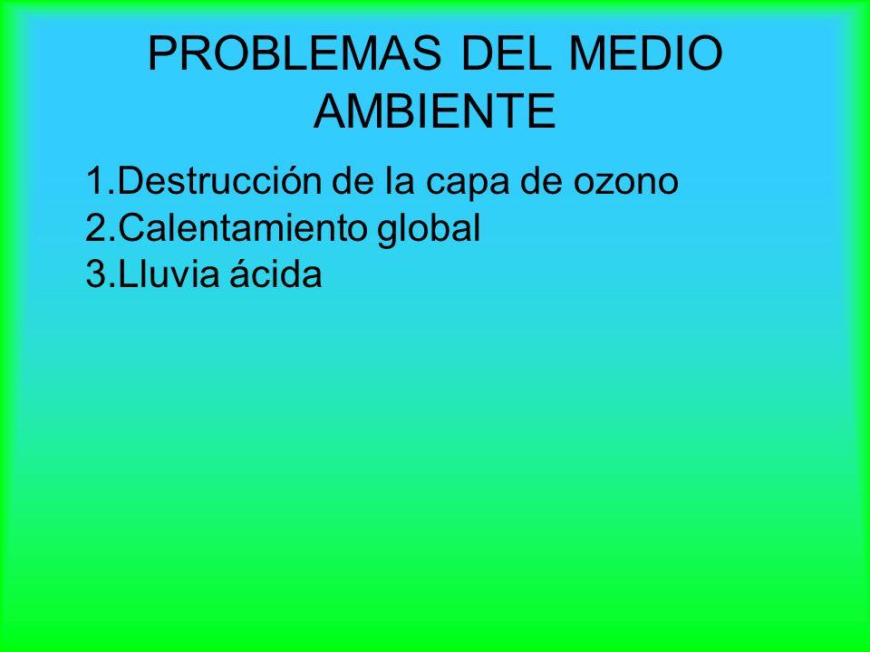 PROBLEMAS DEL MEDIO AMBIENTE 1.Destrucción de la capa de ozono 2.Calentamiento global 3.Lluvia ácida
