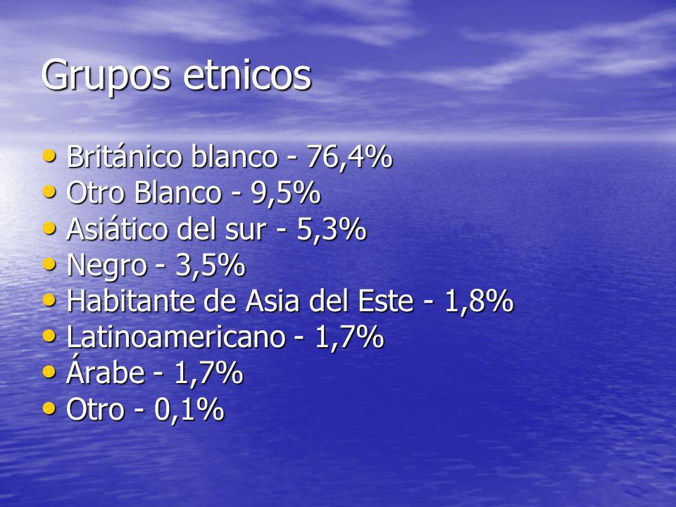 Grupos etnicos Británico blanco - 76,4% Británico blanco - 76,4% Otro Blanco - 9,5% Otro Blanco - 9,5% Asiático del sur - 5,3% Asiático del sur - 5,3%