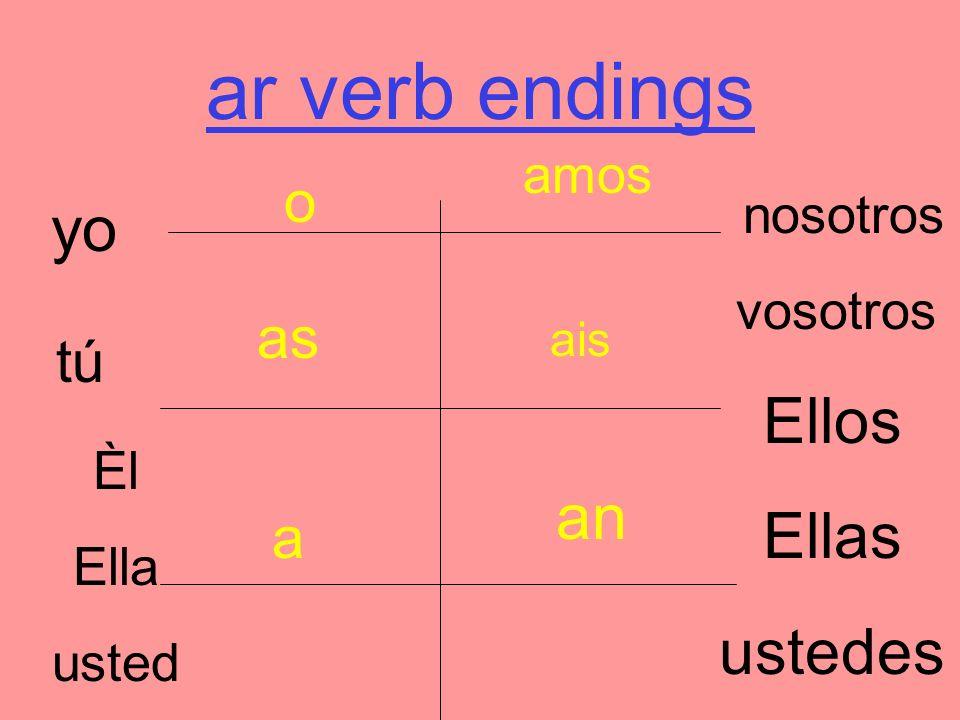Er/ir verb endings yo tú Èl Ella usted nosotros vosotros Ellos Ellas ustedes o es e emos /imos eis/ is en