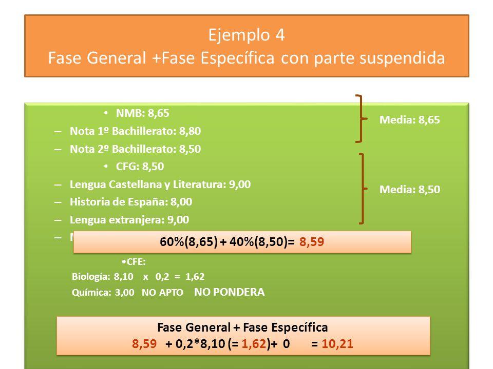 Ejemplo 4 Fase General +Fase Específica con parte suspendida NMB: 8,65 – Nota 1º Bachillerato: 8,80 – Nota 2º Bachillerato: 8,50 CFG: 8,50 – Lengua Castellana y Literatura: 9,00 – Historia de España: 8,00 – Lengua extranjera: 9,00 – Materia de modalidad (CTM): 8,00 NMB: 8,65 – Nota 1º Bachillerato: 8,80 – Nota 2º Bachillerato: 8,50 CFG: 8,50 – Lengua Castellana y Literatura: 9,00 – Historia de España: 8,00 – Lengua extranjera: 9,00 – Materia de modalidad (CTM): 8,00 60%(8,65) + 40%(8,50)= 8,59 CFE: Biología: 8,10 x 0,2 = 1,62 Química: 3,00 NO APTO NO PONDERA Media: 8,65 Media: 8,50 Fase General + Fase Específica 8,59 + 0,2*8,10 (= 1,62)+ 0 = 10,21 Fase General + Fase Específica 8,59 + 0,2*8,10 (= 1,62)+ 0 = 10,21
