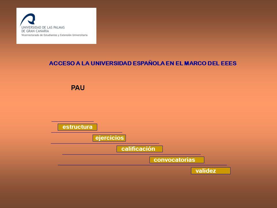 ACCESO A LA UNIVERSIDAD ESPAÑOLA EN EL MARCO DEL EEES PAU estructura ejercicios calificación convocatorias validez
