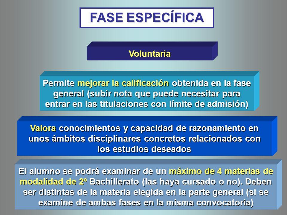FASE ESPECÍFICA Voluntaria Valora conocimientos y capacidad de razonamiento en unos ámbitos disciplinares concretos relacionados con los estudios dese