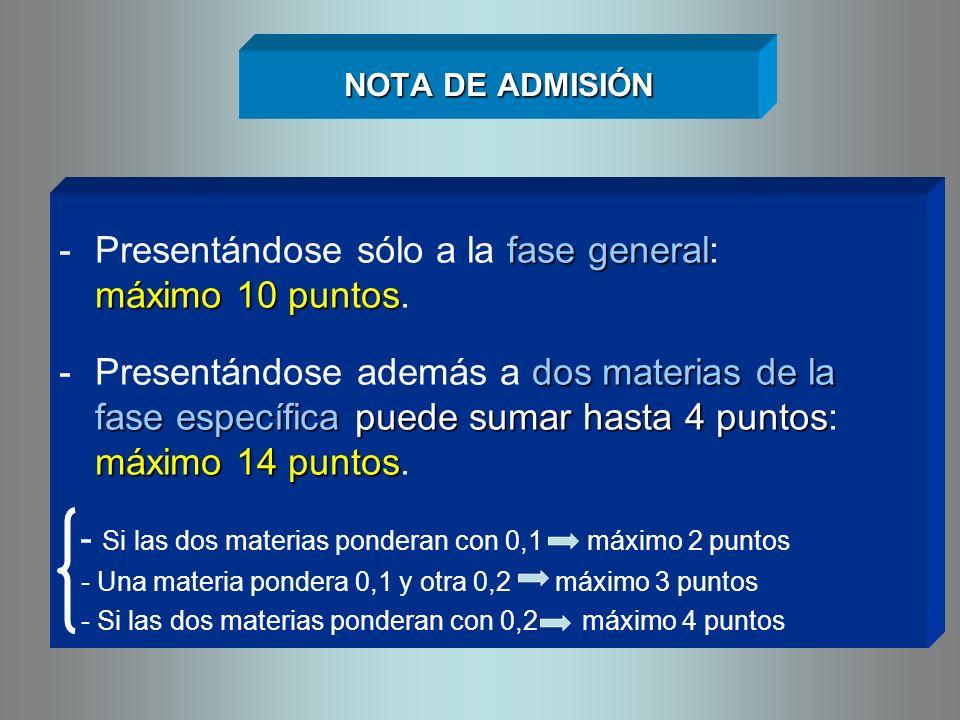 fase general máximo 10 puntos -Presentándose sólo a la fase general: máximo 10 puntos. dos materias de la fase específica puede sumar hasta 4 puntos m