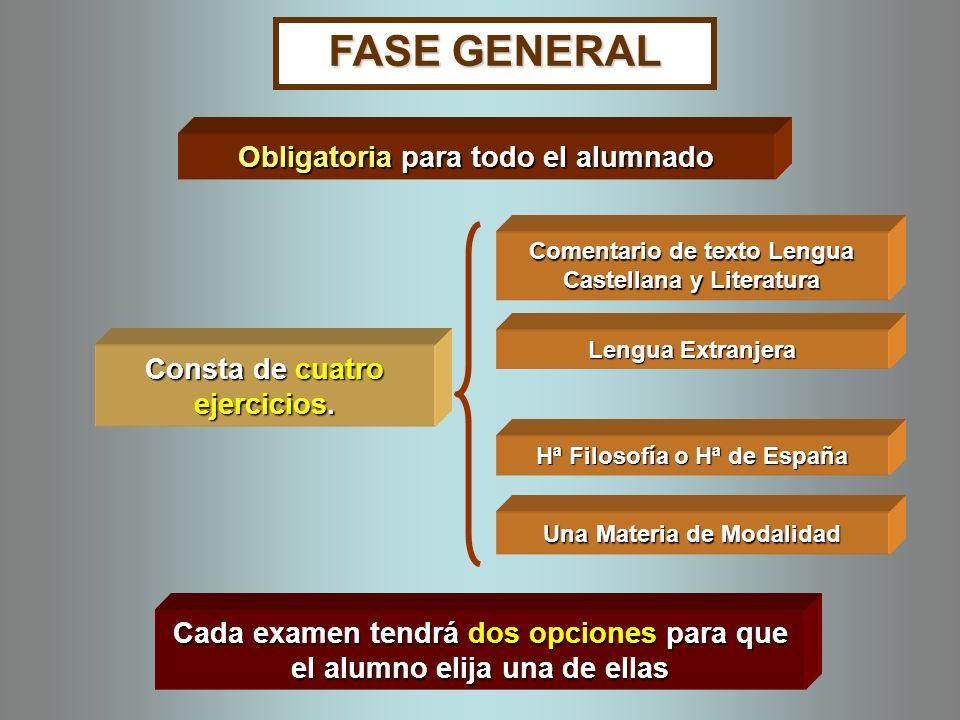 FASE GENERAL Consta de cuatro ejercicios. Obligatoria para todo el alumnado Comentario de texto Lengua Castellana y Literatura Lengua Extranjera Hª Fi